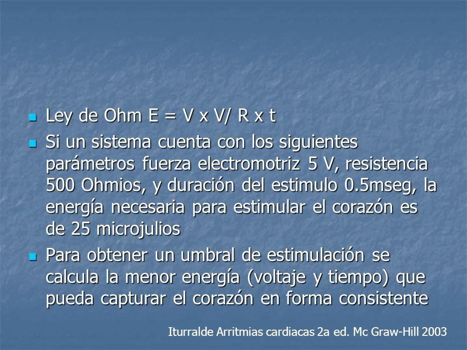 Ley de Ohm E = V x V/ R x t Ley de Ohm E = V x V/ R x t Si un sistema cuenta con los siguientes parámetros fuerza electromotriz 5 V, resistencia 500 O