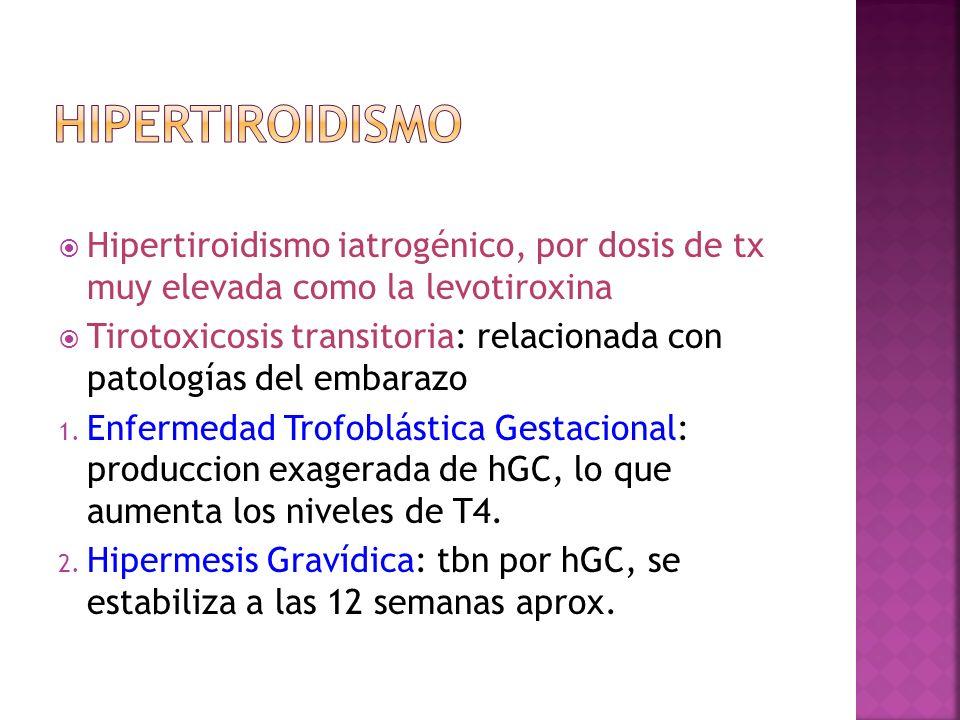 Hipertiroidismo iatrogénico, por dosis de tx muy elevada como la levotiroxina Tirotoxicosis transitoria: relacionada con patologías del embarazo 1. En