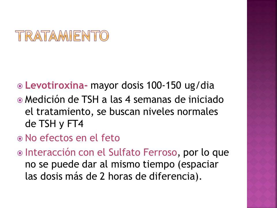 Levotiroxina- mayor dosis 100-150 ug/dia Medición de TSH a las 4 semanas de iniciado el tratamiento, se buscan niveles normales de TSH y FT4 No efecto