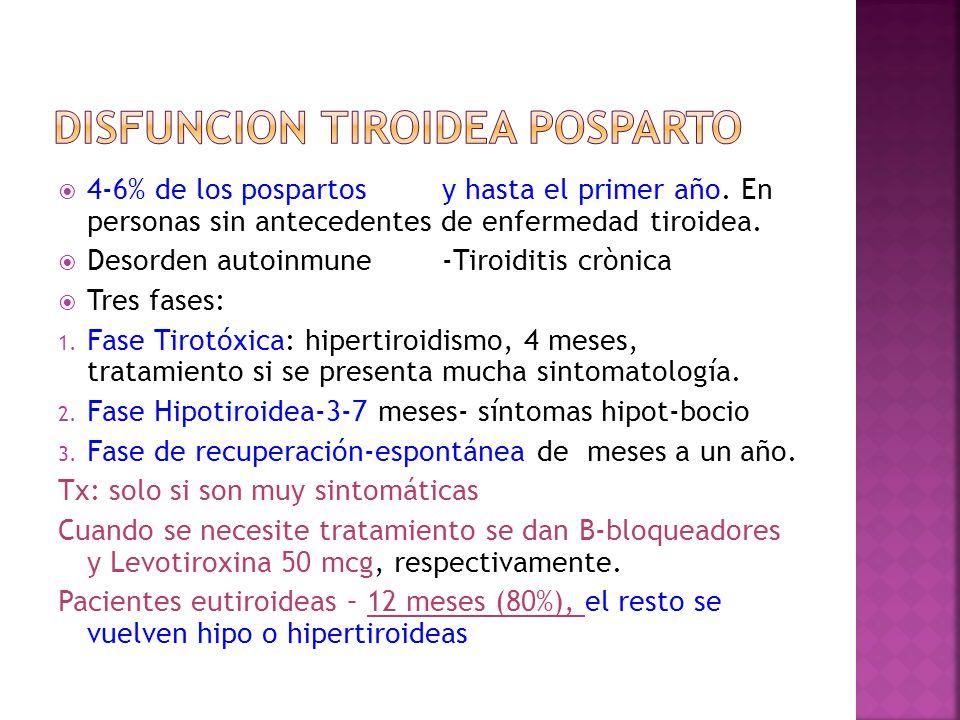 4-6% de los pospartosy hasta el primer año. En personas sin antecedentes de enfermedad tiroidea. Desorden autoinmune-Tiroiditis crònica Tres fases: 1.