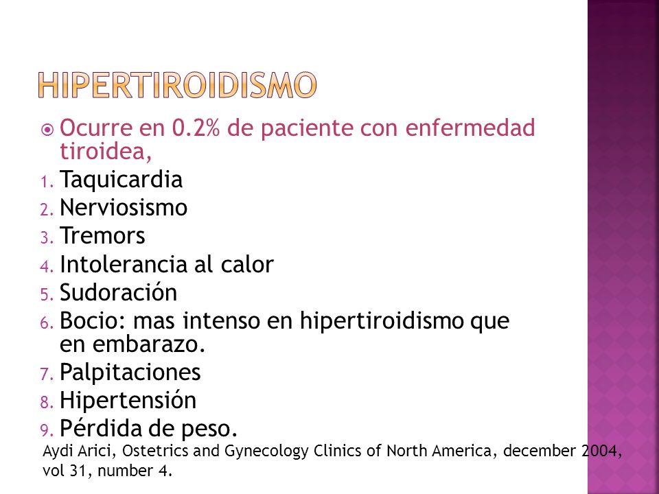 Ocurre en 0.2% de paciente con enfermedad tiroidea, 1. Taquicardia 2. Nerviosismo 3. Tremors 4. Intolerancia al calor 5. Sudoración 6. Bocio: mas inte