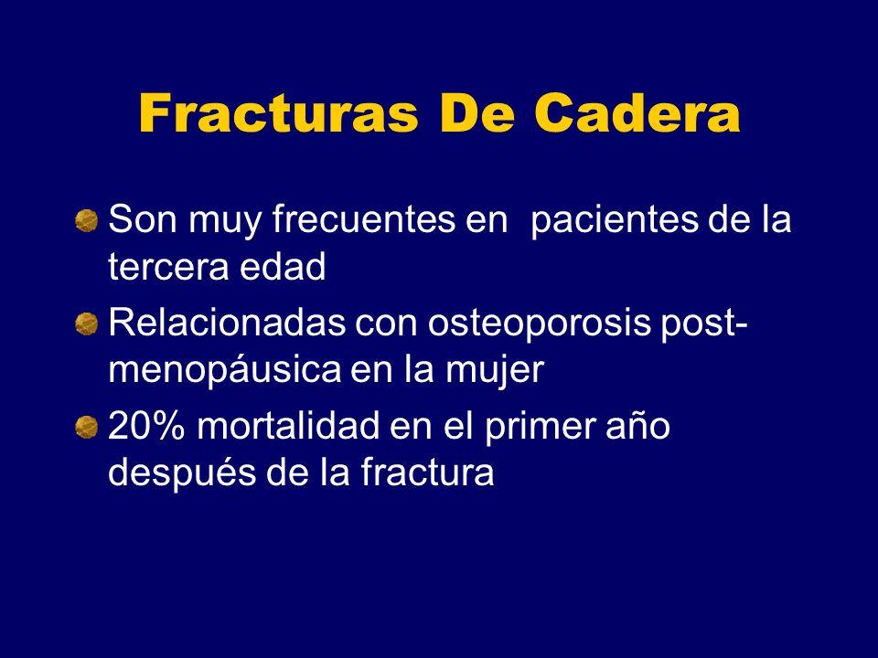 Fracturas De Cadera Son muy frecuentes en pacientes de la tercera edad Relacionadas con osteoporosis post- menopáusica en la mujer 20% mortalidad en el primer año después de la fractura