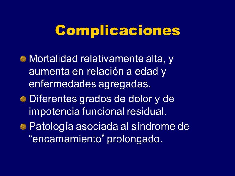 Complicaciones Mortalidad relativamente alta, y aumenta en relación a edad y enfermedades agregadas. Diferentes grados de dolor y de impotencia funcio