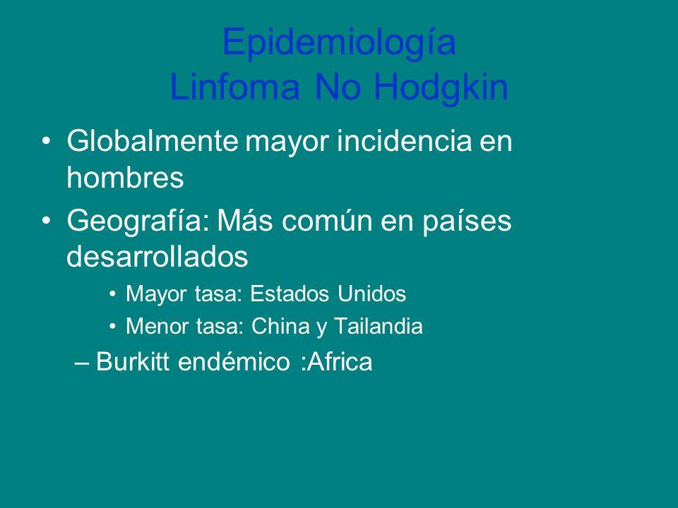 Epidemiología Linfoma No Hodgkin Globalmente mayor incidencia en hombres Geografía: Más común en países desarrollados Mayor tasa: Estados Unidos Menor