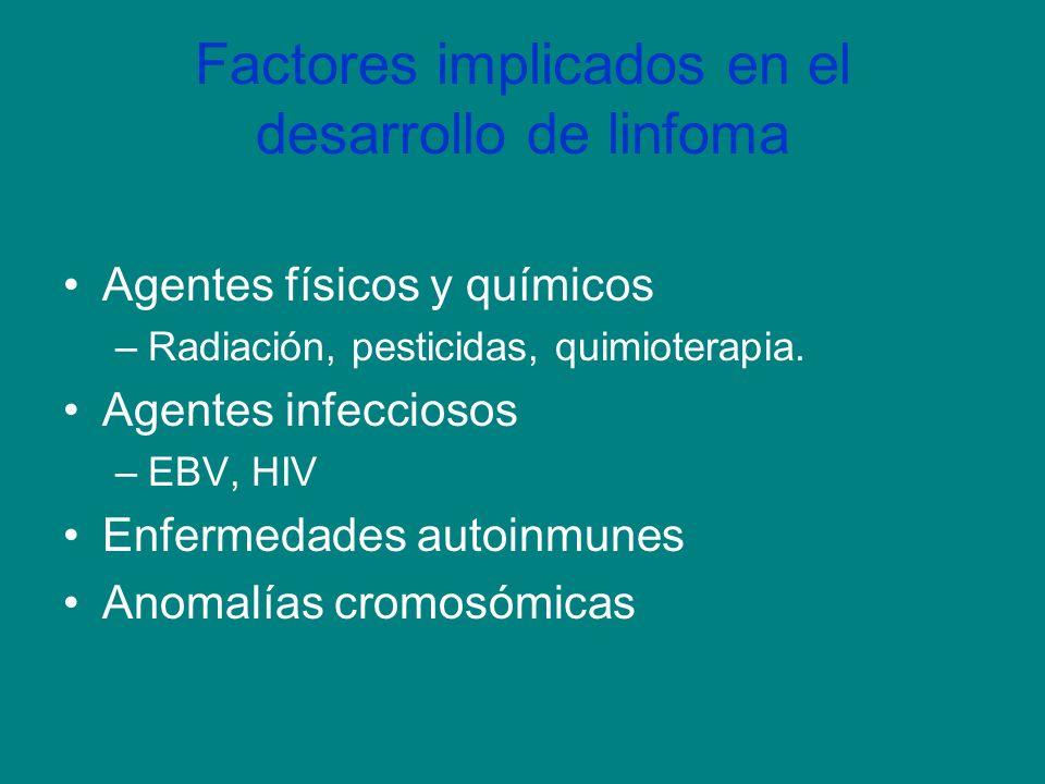 Factores implicados en el desarrollo de linfoma Agentes físicos y químicos –Radiación, pesticidas, quimioterapia. Agentes infecciosos –EBV, HIV Enferm