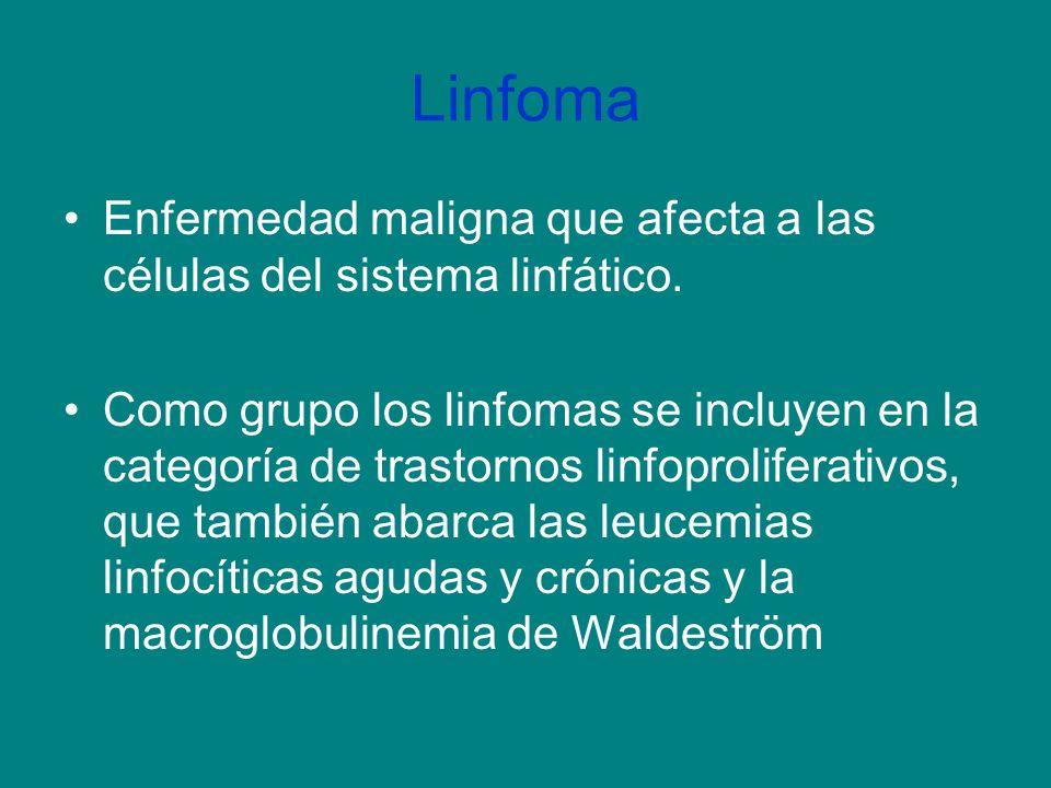 Linfoma Enfermedad maligna que afecta a las células del sistema linfático. Como grupo los linfomas se incluyen en la categoría de trastornos linfoprol