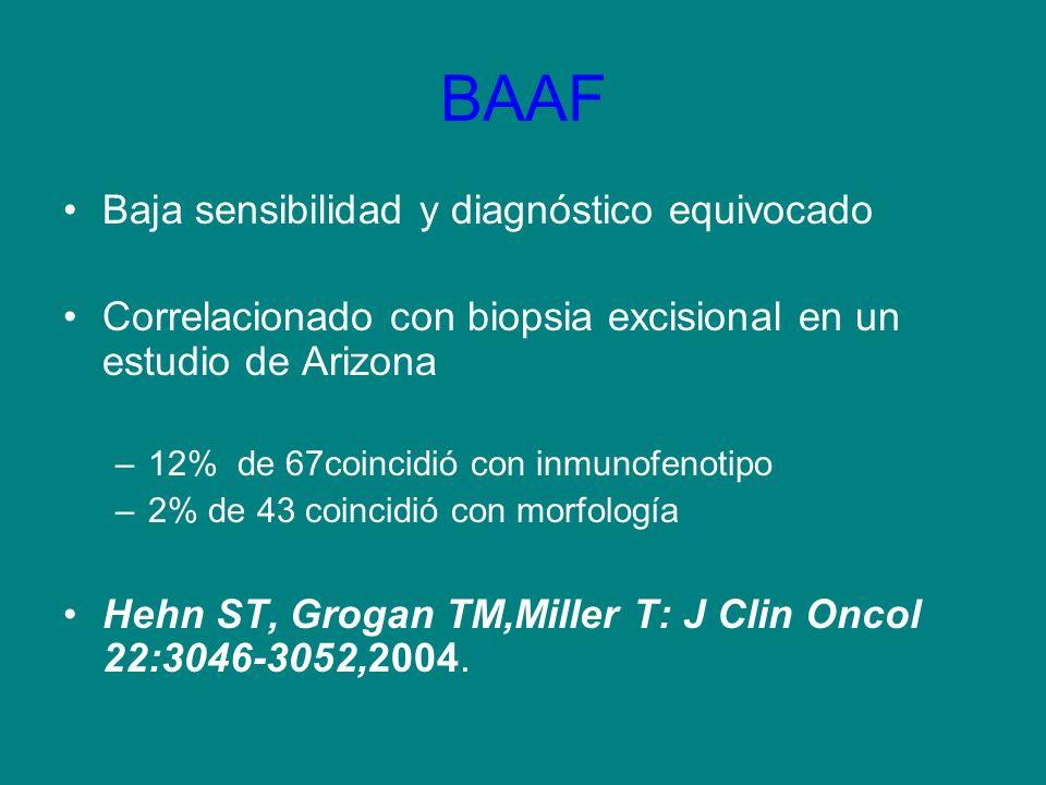 BAAF Baja sensibilidad y diagnóstico equivocado Correlacionado con biopsia excisional en un estudio de Arizona –12% de 67coincidió con inmunofenotipo