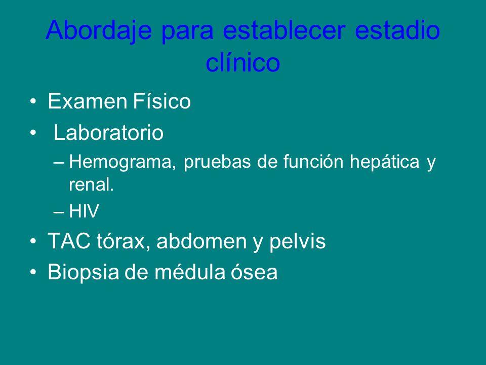 Abordaje para establecer estadio clínico Examen Físico Laboratorio –Hemograma, pruebas de función hepática y renal. –HIV TAC tórax, abdomen y pelvis B