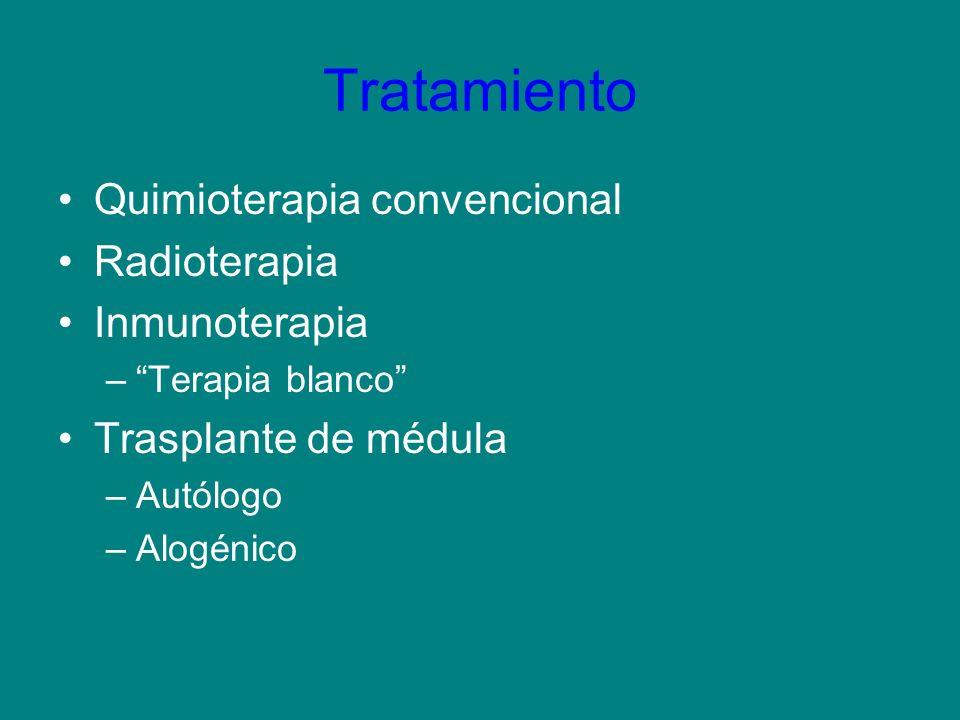 Tratamiento Quimioterapia convencional Radioterapia Inmunoterapia –Terapia blanco Trasplante de médula –Autólogo –Alogénico