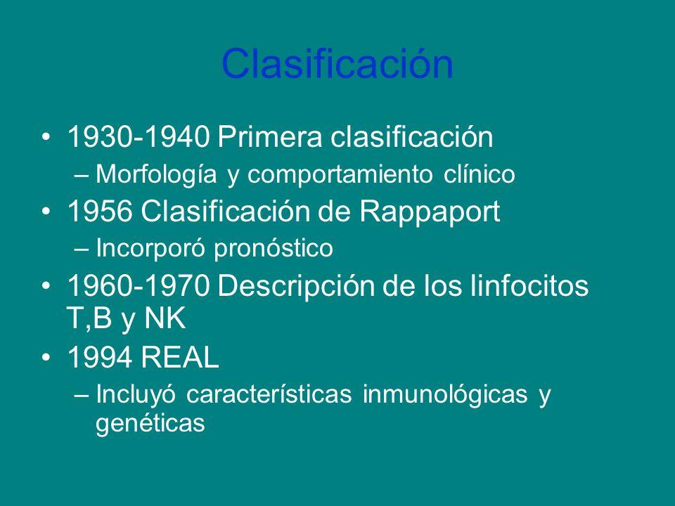 Clasificación 1930-1940 Primera clasificación –Morfología y comportamiento clínico 1956 Clasificación de Rappaport –Incorporó pronóstico 1960-1970 Des