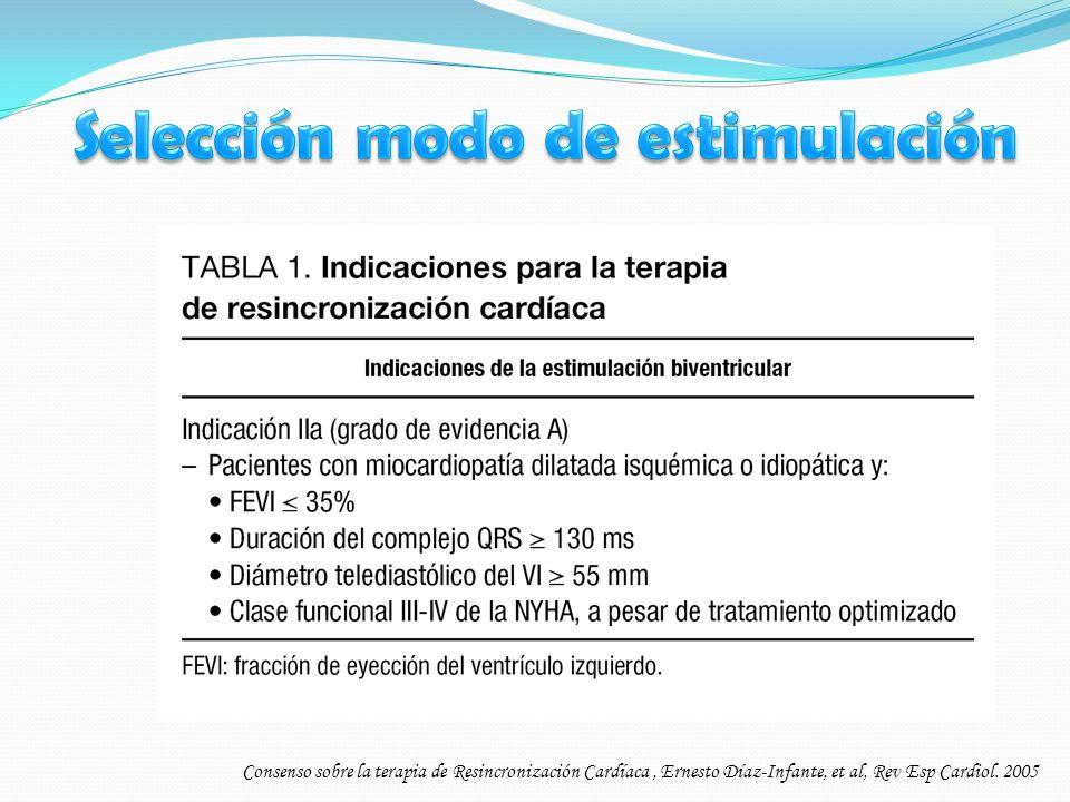 Consenso sobre la terapia de Resincronización Cardíaca, Ernesto Díaz-Infante, et al, Rev Esp Cardiol. 2005