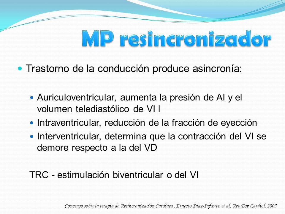 Trastorno de la conducción produce asincronía: Auriculoventricular, aumenta la presión de AI y el volumen telediastólico de VI l Intraventricular, red