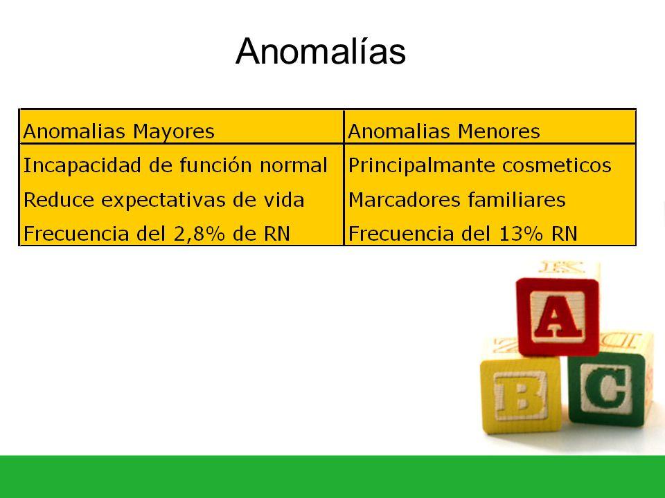 Complejo Se refiere a la anomalía de varias estructuras las cuales se encuentran todas en la misma región corporal, sucede durante el proceso embrionario.