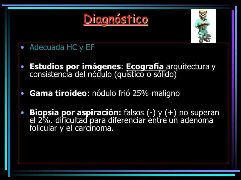 Diagnóstico Adecuada HC y EF Estudios por imágenes: Ecografía arquitectura y consistencia del nódulo (quístico o sólido) Gama tiroideo: nódulo frió 25