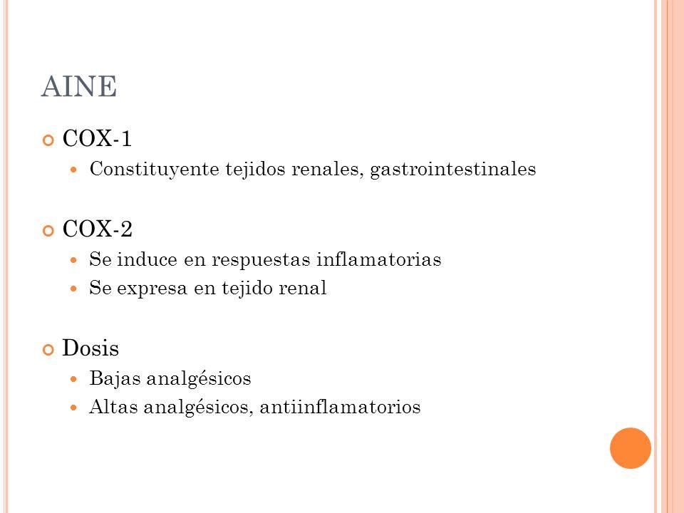 AINE COX-1 Constituyente tejidos renales, gastrointestinales COX-2 Se induce en respuestas inflamatorias Se expresa en tejido renal Dosis Bajas analgé