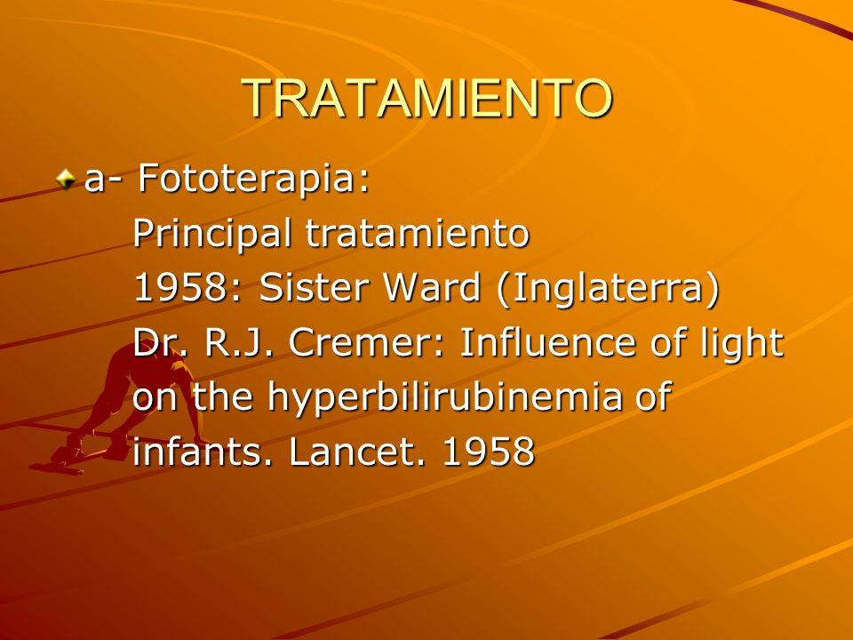 TRATAMIENTO a- Fototerapia: Principal tratamiento Principal tratamiento 1958: Sister Ward (Inglaterra) 1958: Sister Ward (Inglaterra) Dr. R.J. Cremer: