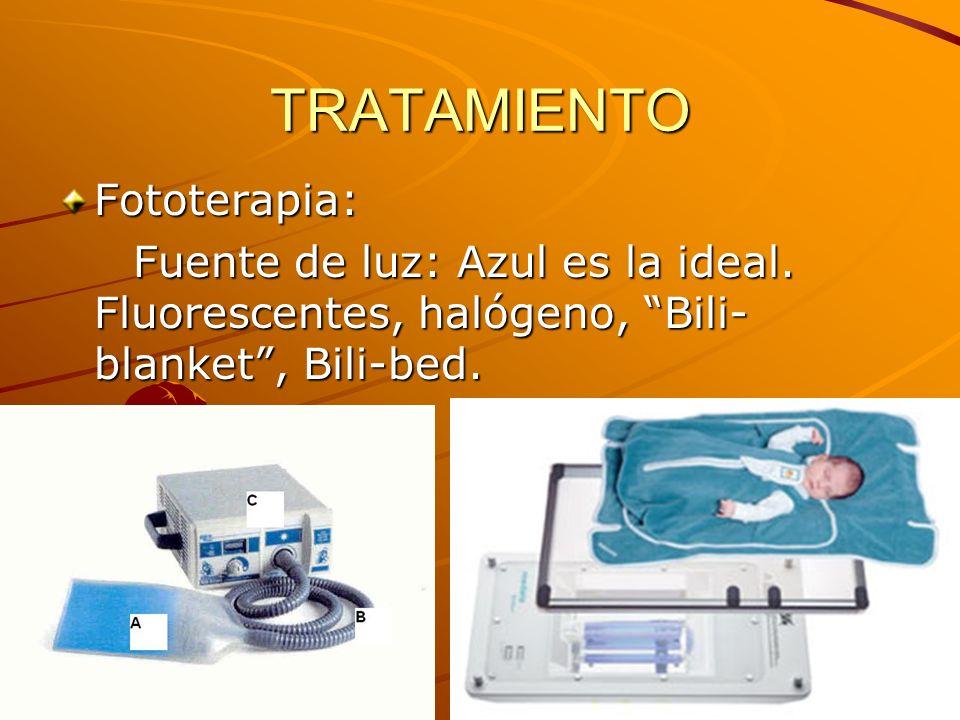 TRATAMIENTO Fototerapia: Fuente de luz: Azul es la ideal. Fluorescentes, halógeno, Bili- blanket, Bili-bed. Fuente de luz: Azul es la ideal. Fluoresce