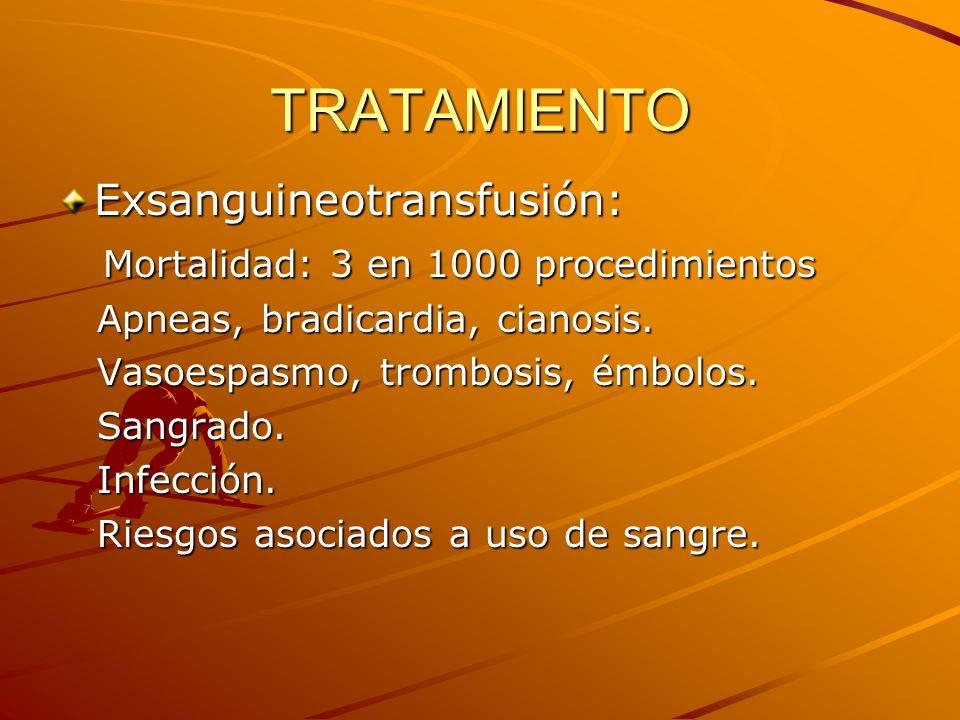 TRATAMIENTO Exsanguineotransfusión: Mortalidad: 3 en 1000 procedimientos Mortalidad: 3 en 1000 procedimientos Apneas, bradicardia, cianosis. Apneas, b