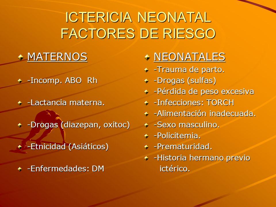 ICTERICIA NEONATAL FACTORES DE RIESGO MATERNOS -Incomp. ABO Rh -Lactancia materna. -Drogas (diazepan, oxitoc) -Etnicidad (Asiáticos) -Enfermedades: DM