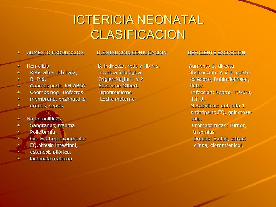 ICTERICIA NEONATAL CLASIFICACION AUMENTO PRODUCCION DISMINUCION CONJUGACION DEFICIENTE EXCRECION Hemólisis B. indirecta, retis y Hb nls. Aumento B. di
