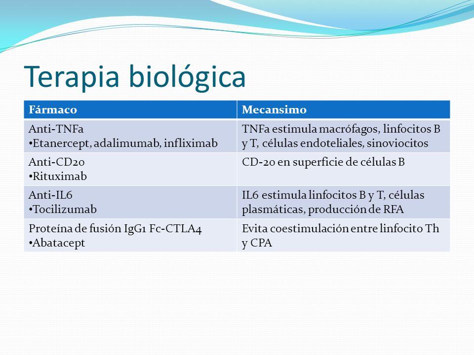 Terapia biológica FármacoMecansimo Anti-TNFa Etanercept, adalimumab, infliximab TNFa estimula macrófagos, linfocitos B y T, células endoteliales, sino