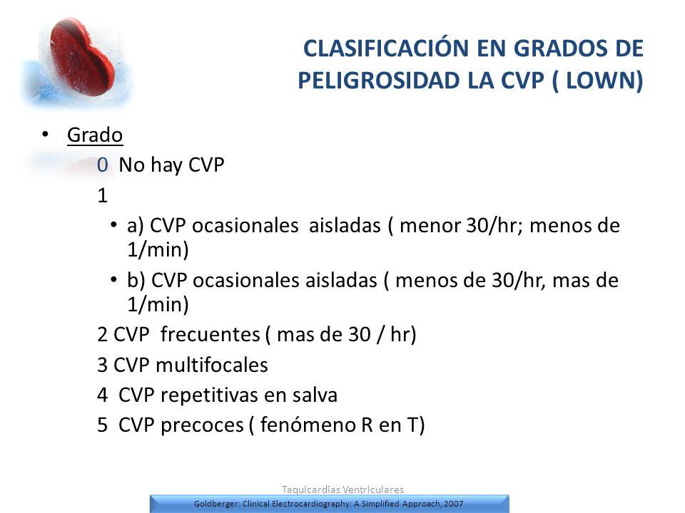 CLASIFICACIÓN EN GRADOS DE PELIGROSIDAD LA CVP ( LOWN) Grado 0 No hay CVP 1 a) CVP ocasionales aisladas ( menor 30/hr; menos de 1/min) b) CVP ocasiona