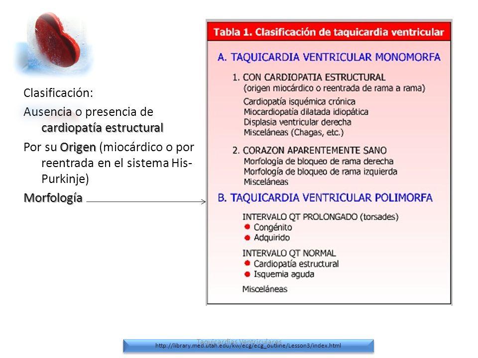 http://library.med.utah.edu/kw/ecg/ecg_outline/Lesson3/index.html Clasificación: cardiopatía estructural Ausencia o presencia de cardiopatía estructur