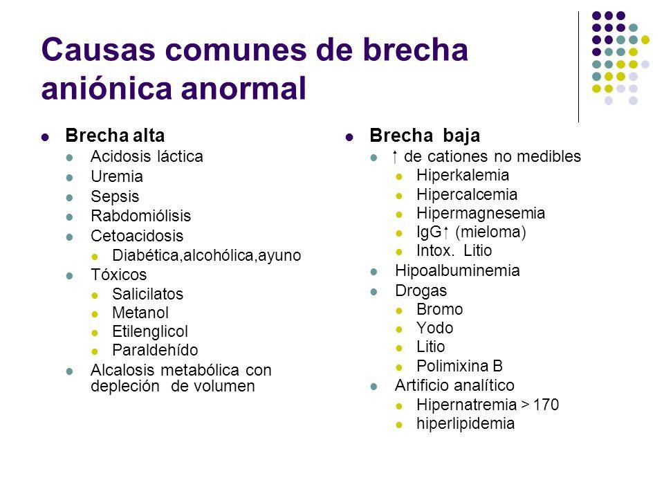 Causas comunes de brecha aniónica anormal Brecha alta Acidosis láctica Uremia Sepsis Rabdomiólisis Cetoacidosis Diabética,alcohólica,ayuno Tóxicos Sal