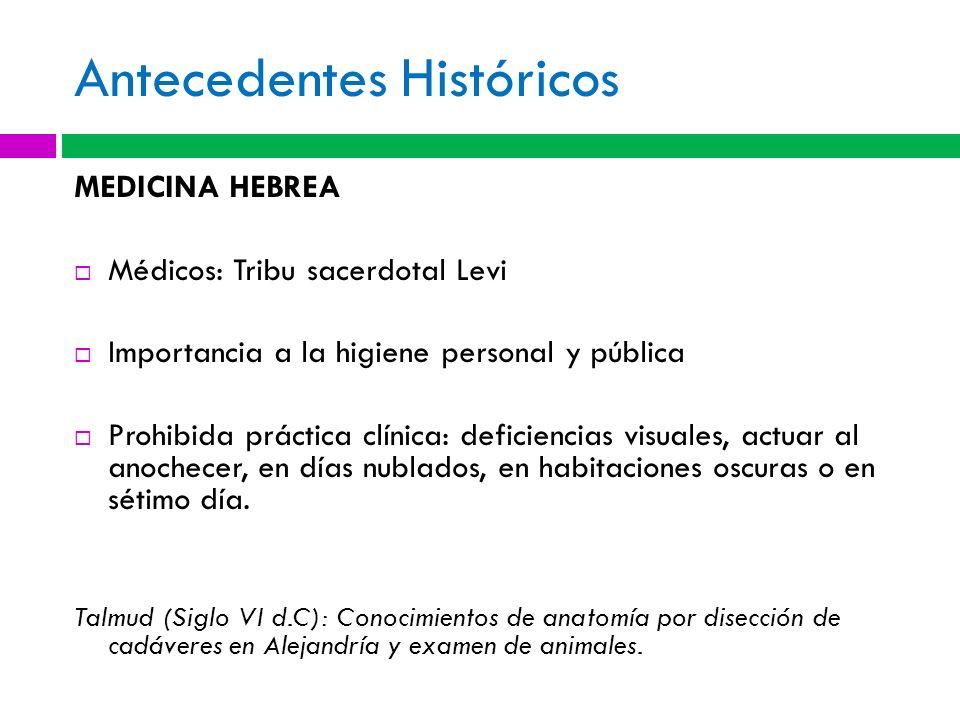Antecedentes Históricos MEDICINA HEBREA Médicos: Tribu sacerdotal Levi Importancia a la higiene personal y pública Prohibida práctica clínica: deficie