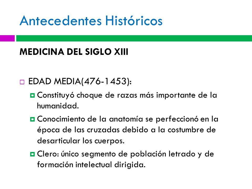 Antecedentes Históricos MEDICINA DEL SIGLO XIII EDAD MEDIA(476-1453): Constituyó choque de razas más importante de la humanidad. Conocimiento de la an
