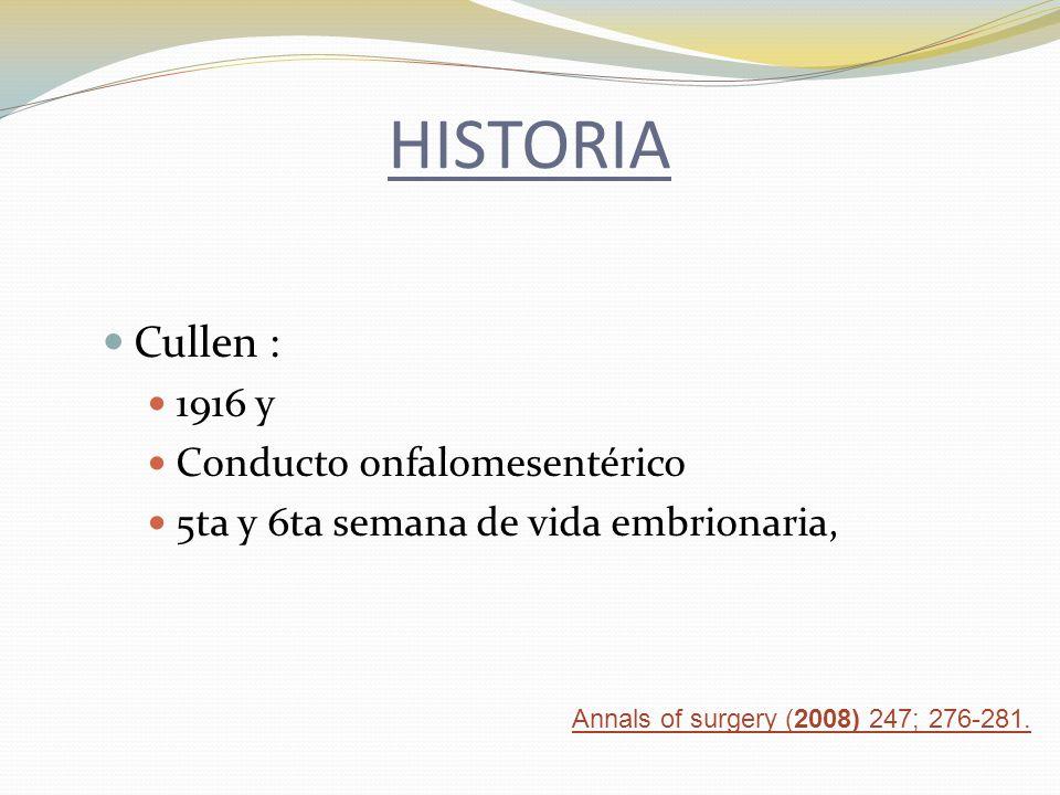 HISTORIA Cullen : 1916 y Conducto onfalomesentérico 5ta y 6ta semana de vida embrionaria, Annals of surgery (2008) 247; 276-281.