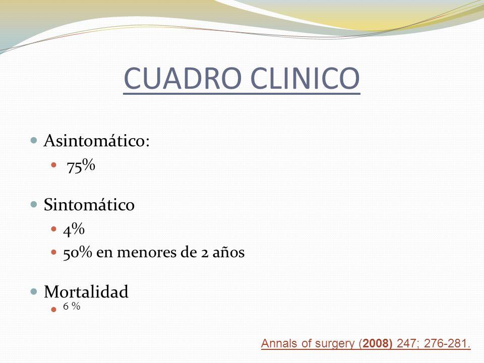 CUADRO CLINICO Asintomático: 75% Sintomático 4% 50% en menores de 2 años Mortalidad 6 % Annals of surgery (2008) 247; 276-281.