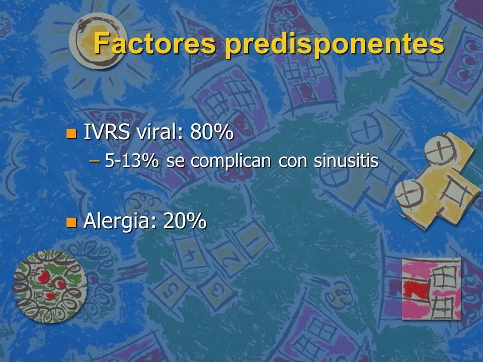 Factores predisponentes n IVRS viral: 80% –5-13% se complican con sinusitis n Alergia: 20%