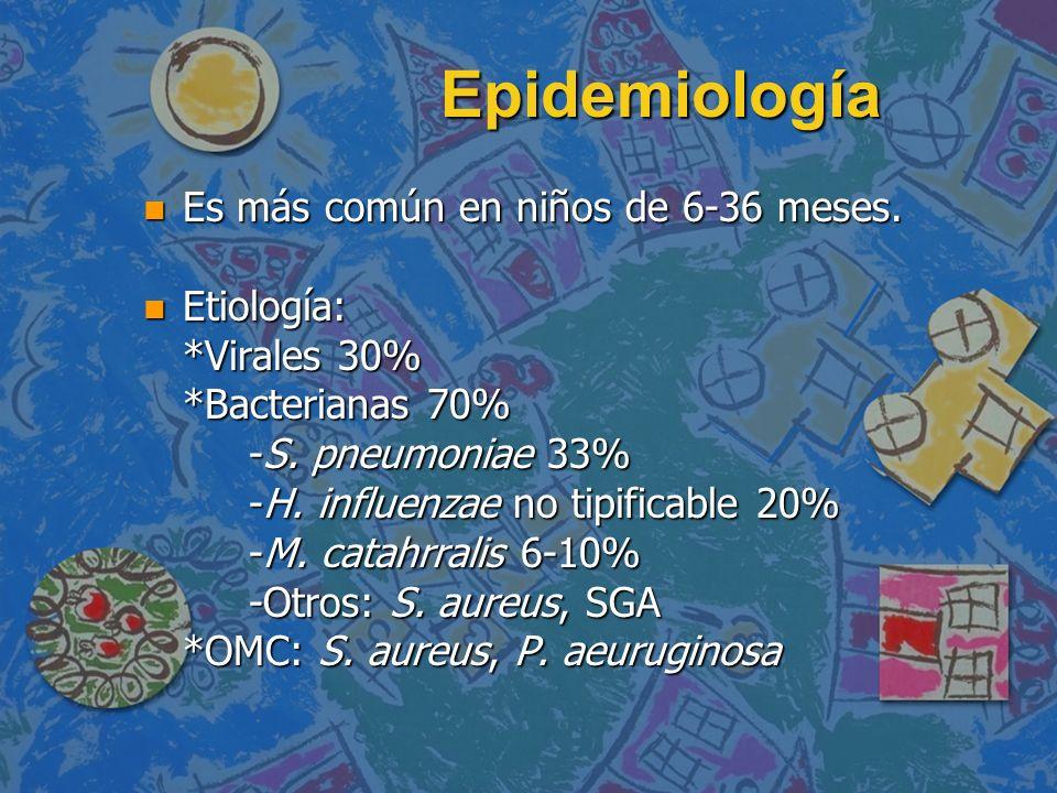 Epidemiología n Es más común en niños de 6-36 meses. n Etiología: *Virales 30% *Bacterianas 70% -S. pneumoniae 33% -H. influenzae no tipificable 20% -