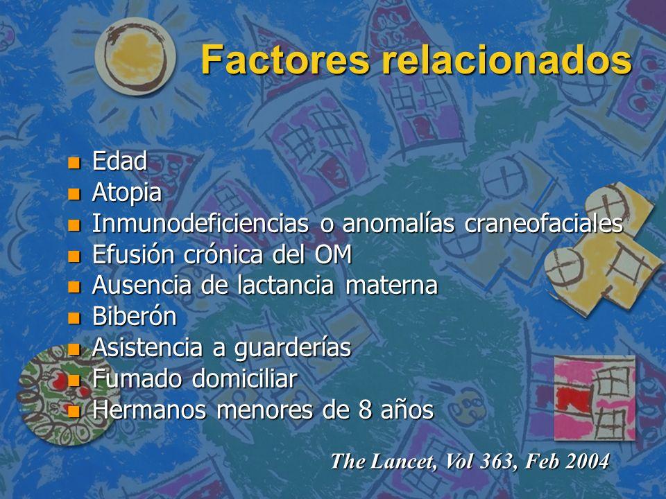 Factores relacionados n Edad n Atopia n Inmunodeficiencias o anomalías craneofaciales n Efusión crónica del OM n Ausencia de lactancia materna n Biber