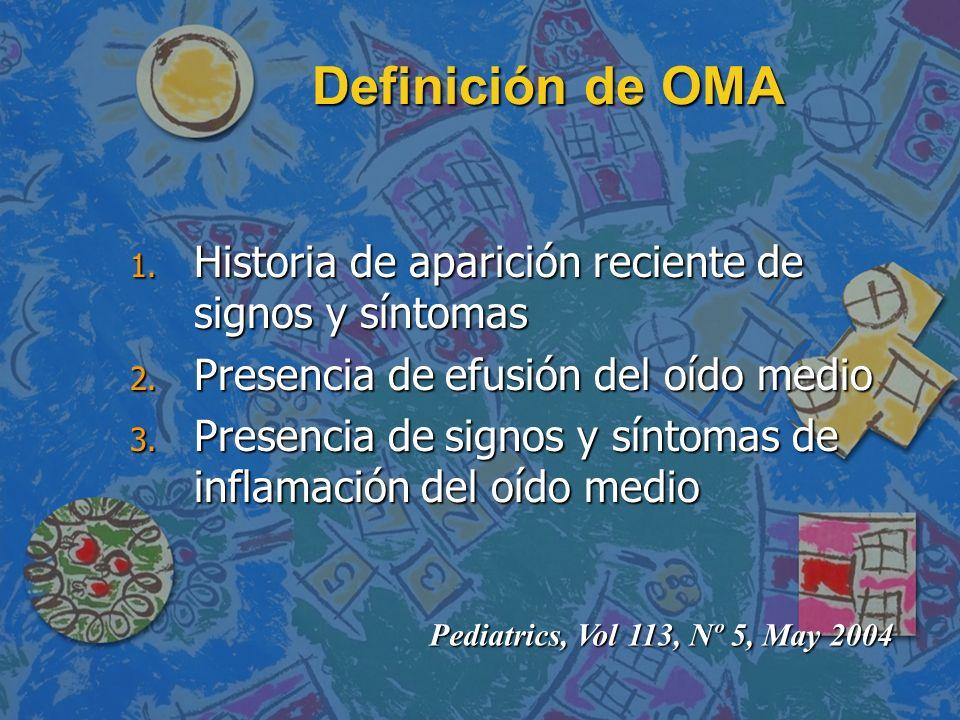 Definición de OMA 1. Historia de aparición reciente de signos y síntomas 2. Presencia de efusión del oído medio 3. Presencia de signos y síntomas de i