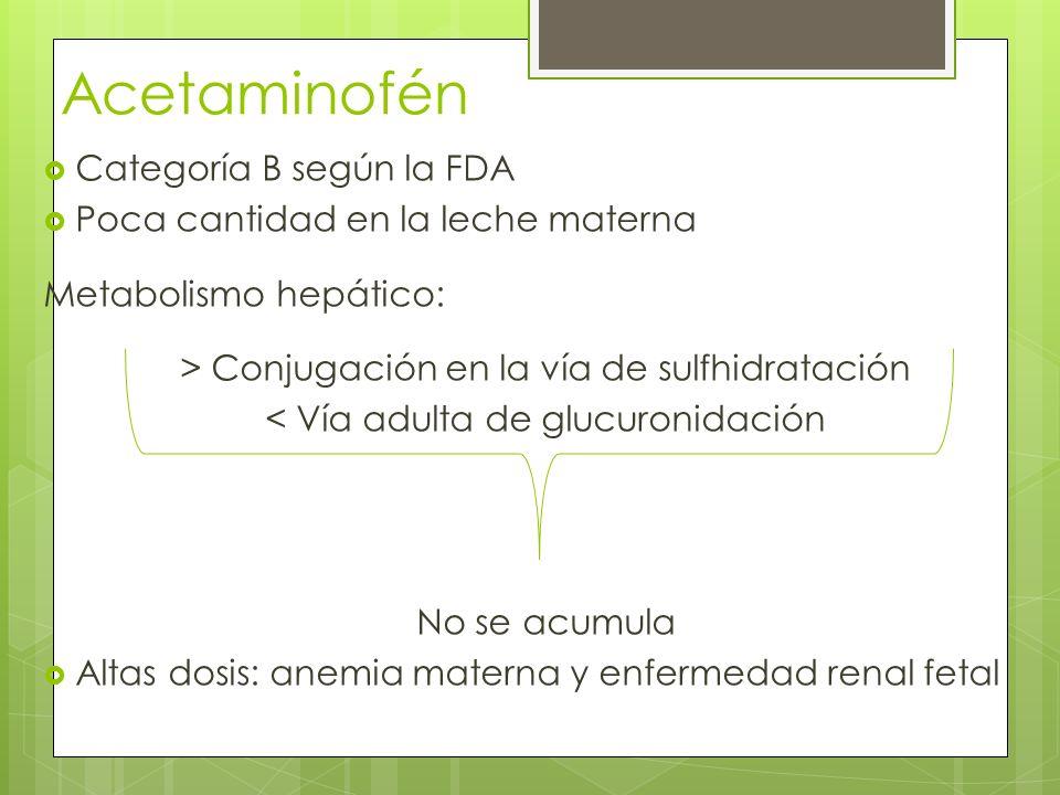 Acetaminofén Categoría B según la FDA Poca cantidad en la leche materna Metabolismo hepático: > Conjugación en la vía de sulfhidratación < Vía adulta