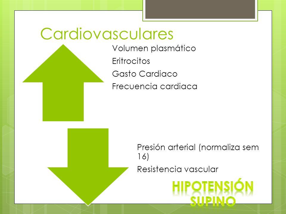 Cardiovasculares Volumen plasmático Eritrocitos Gasto Cardiaco Frecuencia cardiaca Presión arterial (normaliza sem 16) Resistencia vascular