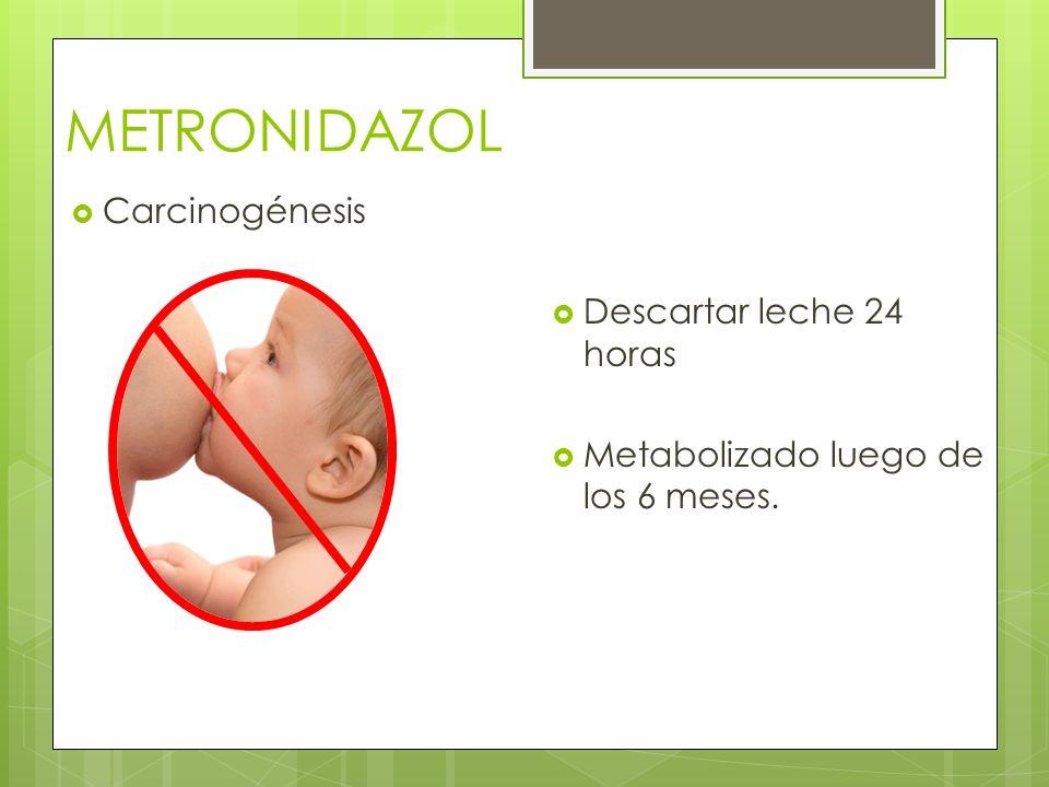 METRONIDAZOL Carcinogénesis Descartar leche 24 horas Metabolizado luego de los 6 meses.