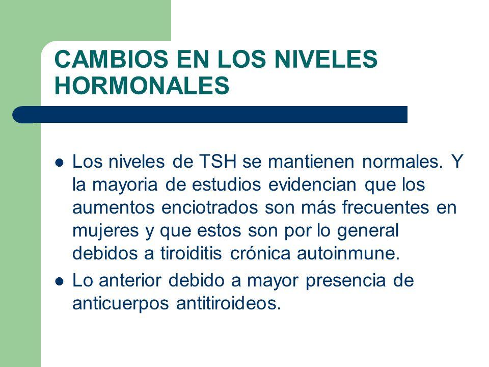 HIPOTIROIDISMO 6.