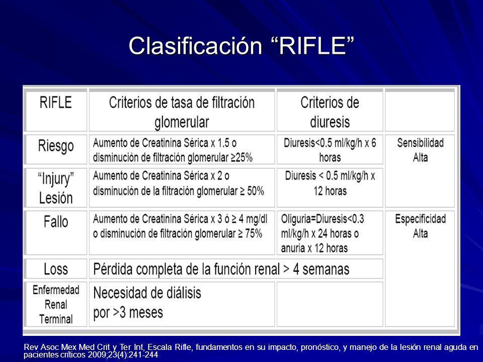 Clasificación RIFLE Rev Asoc Mex Med Crit y Ter Int, Escala Rifle, fundamentos en su impacto, pronóstico, y manejo de la lesión renal aguda en pacient
