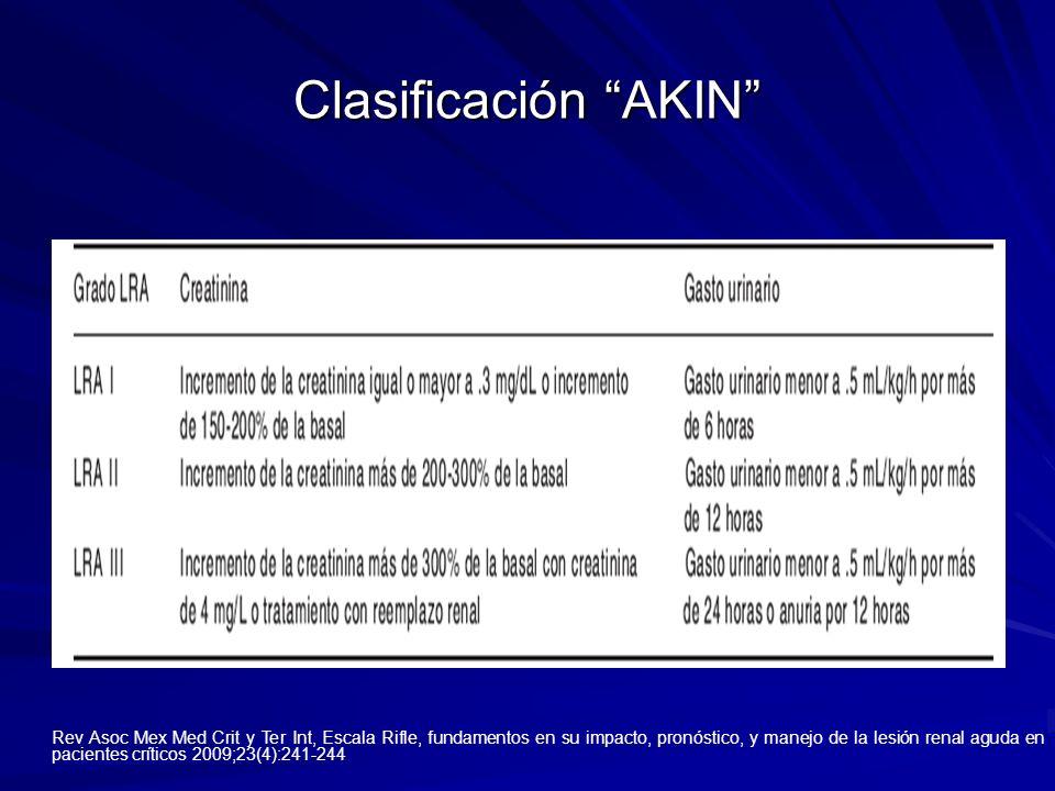 Clasificación AKIN Rev Asoc Mex Med Crit y Ter Int, Escala Rifle, fundamentos en su impacto, pronóstico, y manejo de la lesión renal aguda en paciente