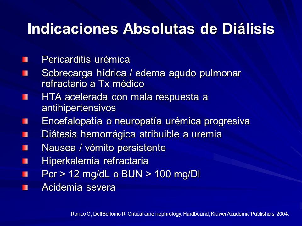 Indicaciones Absolutas de Diálisis Pericarditis urémica Sobrecarga hídrica / edema agudo pulmonar refractario a Tx médico HTA acelerada con mala respu