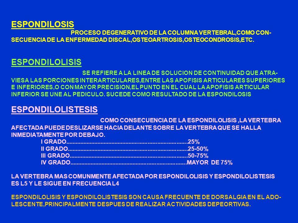 ESPONDILOSIS PROCESO DEGENERATIVO DE LA COLUMNA VERTEBRAL,COMO CON- SECUENCIA DE LA ENFERMEDAD DISCAL,OSTEOARTROSIS,OSTEOCONDROSIS,ETC. ESPONDILOLISIS