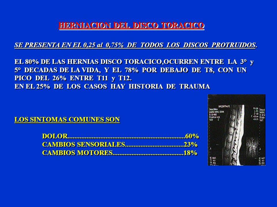 HERNIACION DEL DISCO TORACICO SE PRESENTA EN EL 0,25 al 0,75% DE TODOS LOS DISCOS PROTRUIDOS. EL 80% DE LAS HERNIAS DISCO TORACICO,OCURREN ENTRE LA 3°