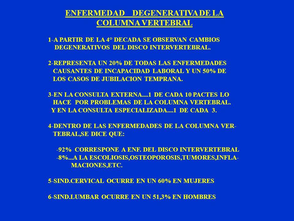 ENFERMEDAD DEGENERATIVA DE LA COLUMNA VERTEBRAL 1-A PARTIR DE LA 4° DECADA SE OBSERVAN CAMBIOS DEGENERATIVOS DEL DISCO INTERVERTEBRAL. 2-REPRESENTA UN