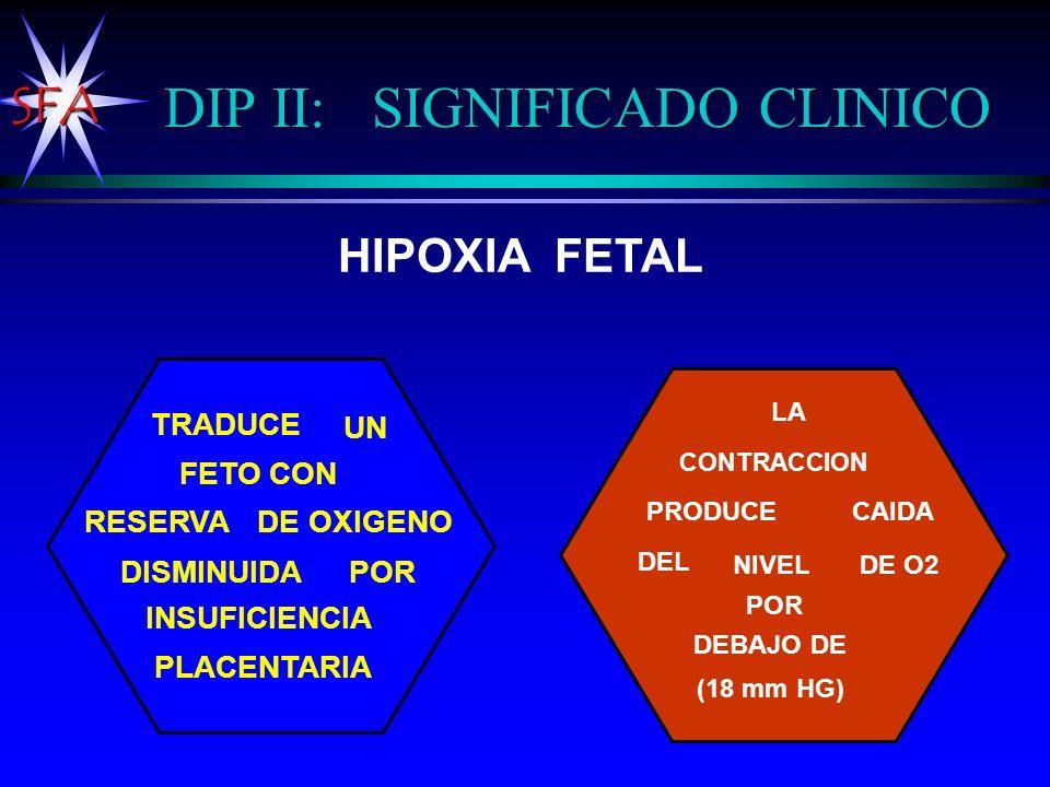 SFA DIP II: SIGNIFICADO CLINICO HIPOXIA FETAL RESERVA DE OXIGENO FETO CON TRADUCE UN DISMINUIDAPOR INSUFICIENCIA PLACENTARIA POR DEBAJO DE (18 mm HG)