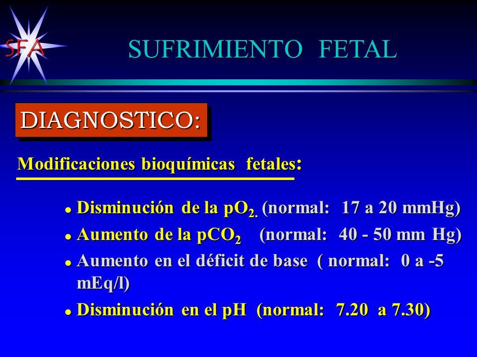SFA SUFRIMIENTO FETAL Modificaciones bioquímicas fetales : l Disminución de la pO 2. (normal: 17 a 20 mmHg) l Aumento de la pCO 2 (normal: 40 - 50 mm