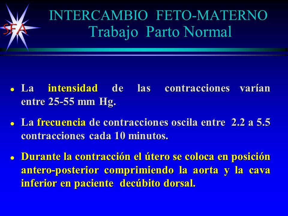 SFA INTERCAMBIO FETO-MATERNO Trabajo Parto Normal l La intensidad de las contracciones varían entre 25-55 mm Hg. l La frecuencia de contracciones osci