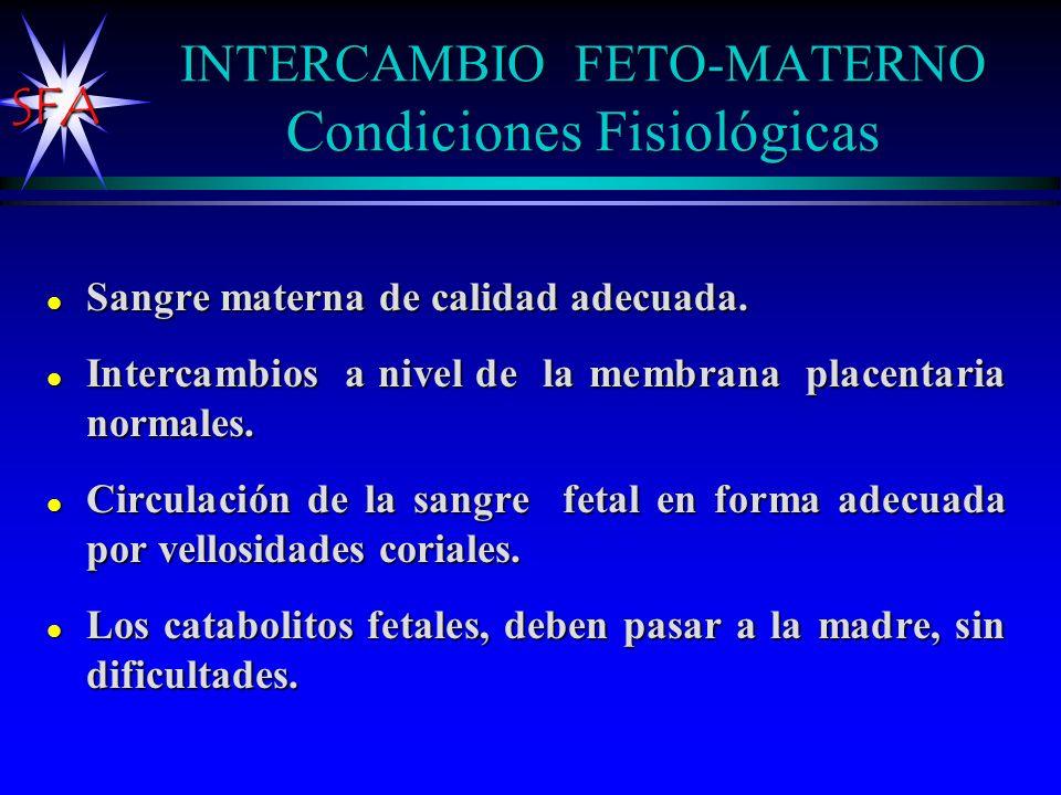SFA SUFRIMIENTO FETAL l Modificaciones de la FCF.